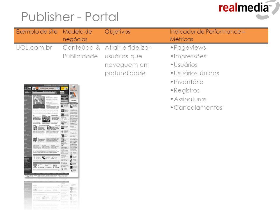 Publisher - Portal UOL.com.br Conteúdo & Publicidade
