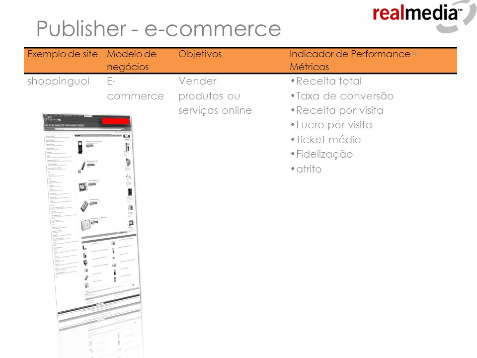Publisher - e-commerce