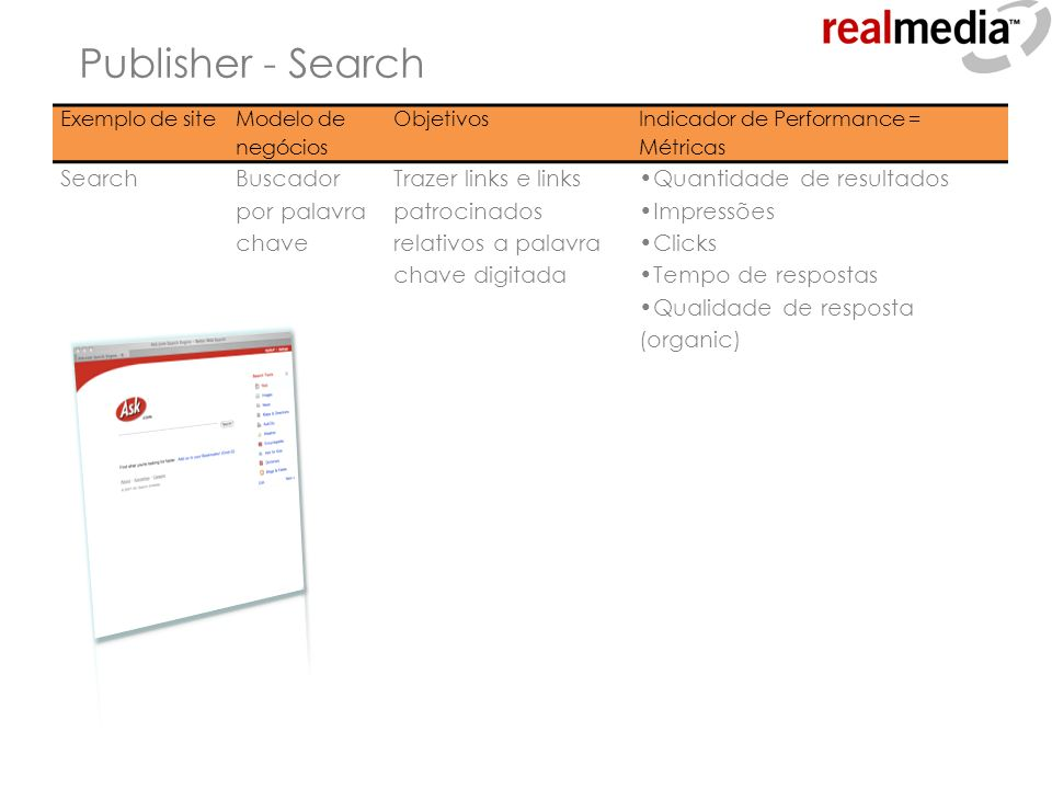 Publisher - Search Search Buscador por palavra chave