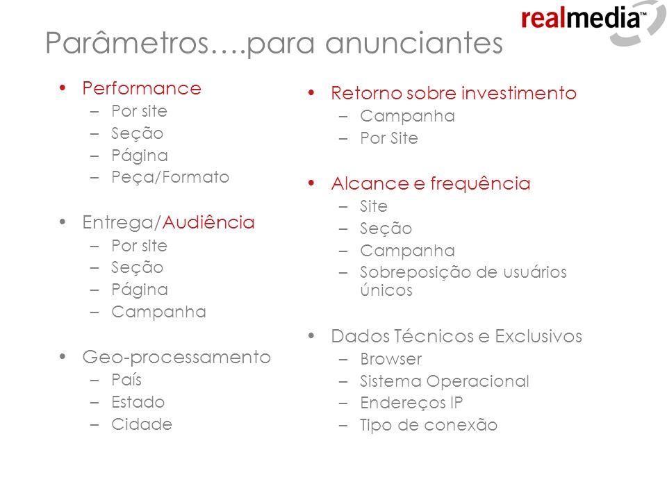 Parâmetros….para anunciantes