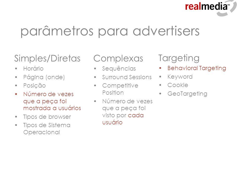 parâmetros para advertisers