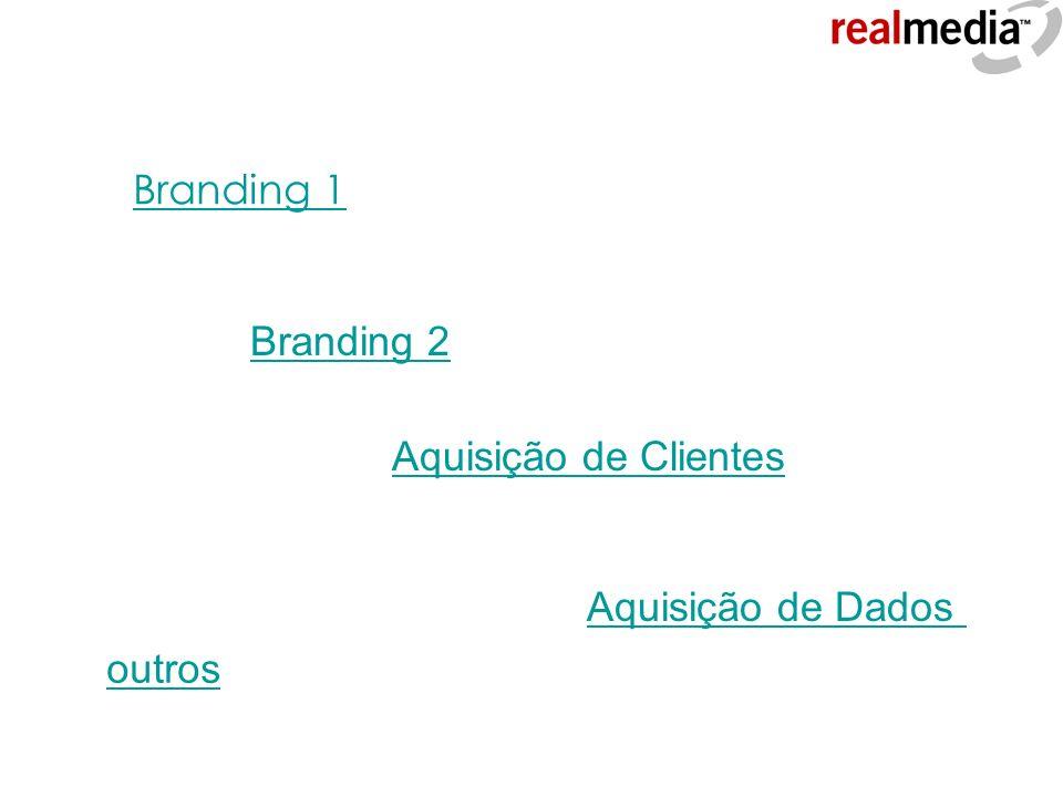 Branding 1 Branding 2 Aquisição de Clientes Aquisição de Dados outros