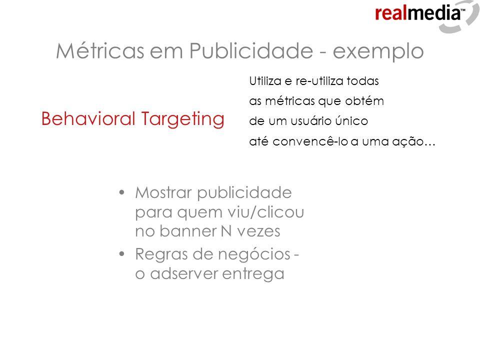 Métricas em Publicidade - exemplo
