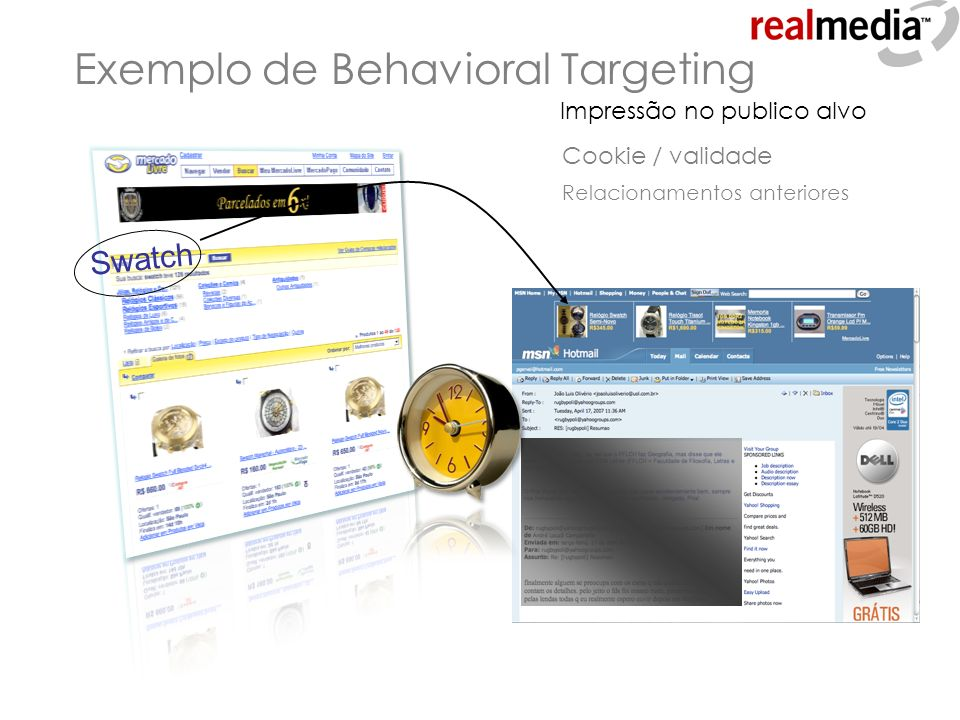 Exemplo de Behavioral Targeting