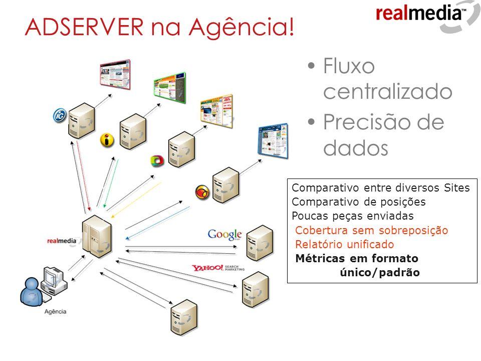 ADSERVER na Agência! Fluxo centralizado Precisão de dados