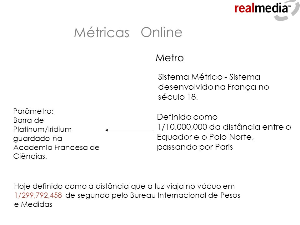 Métricas Online Metro Sistema Métrico - Sistema