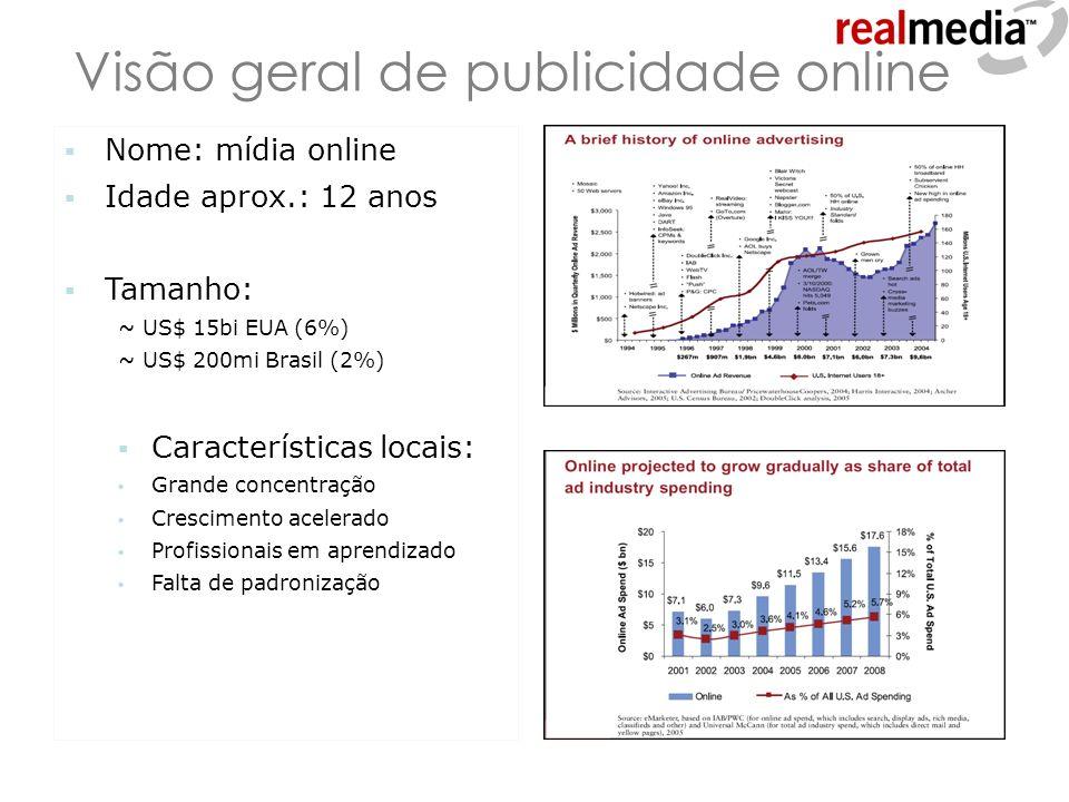 Visão geral de publicidade online