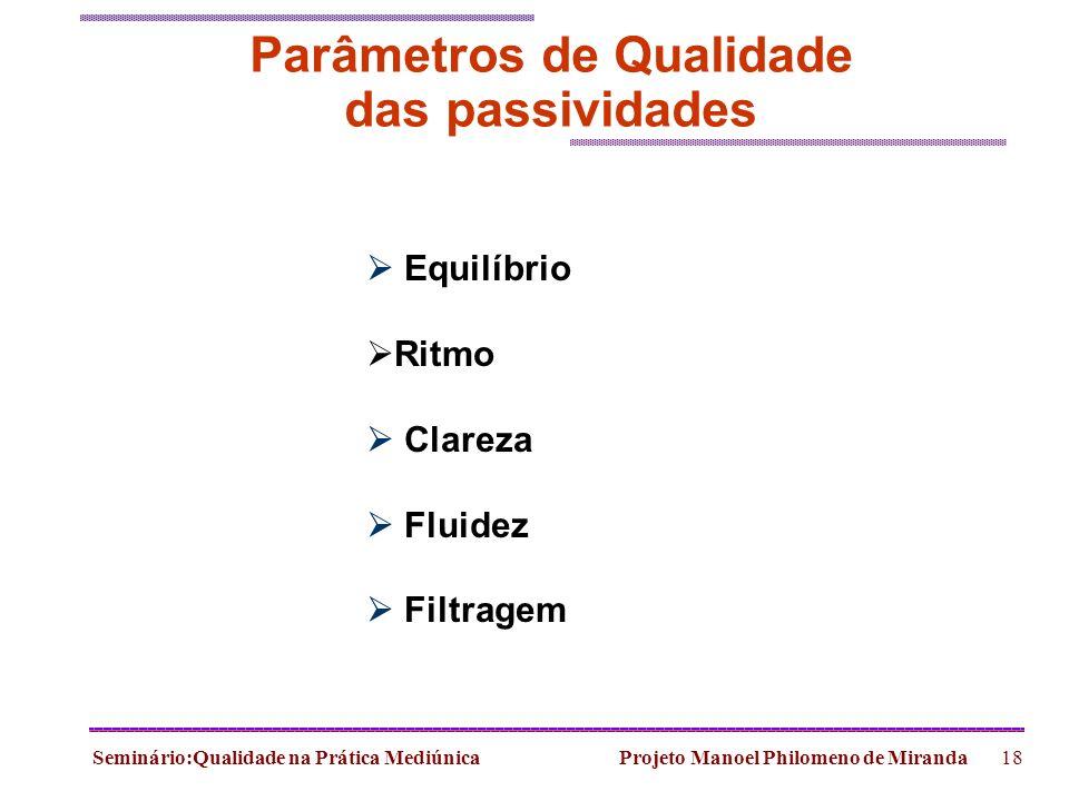 Parâmetros de Qualidade das passividades
