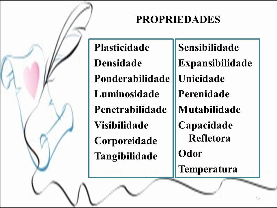 PROPRIEDADES Plasticidade Densidade Ponderabilidade Luminosidade Penetrabilidade Visibilidade Corporeidade Tangibilidade