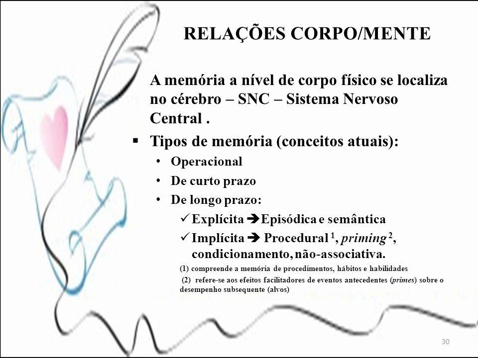 RELAÇÕES CORPO/MENTE A memória a nível de corpo físico se localiza no cérebro – SNC – Sistema Nervoso Central .