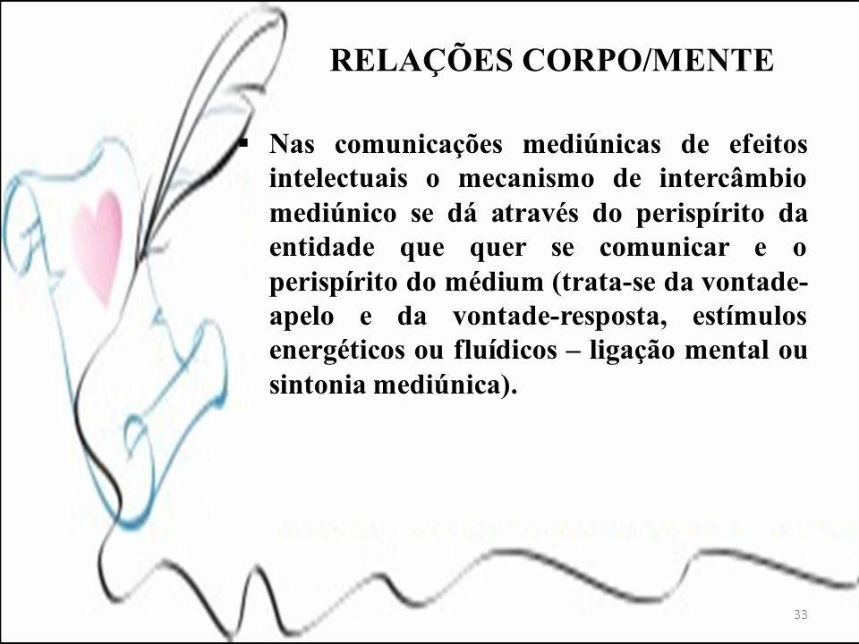 RELAÇÕES CORPO/MENTE
