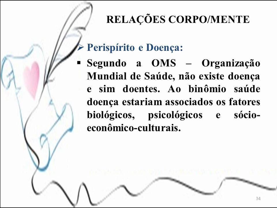 RELAÇÕES CORPO/MENTE Perispírito e Doença: