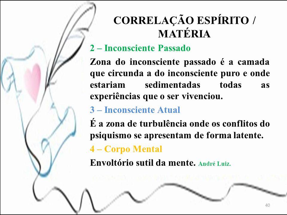 CORRELAÇÃO ESPÍRITO / MATÉRIA