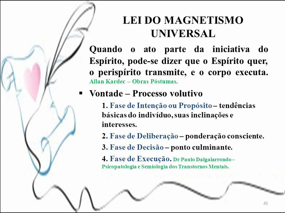 LEI DO MAGNETISMO UNIVERSAL