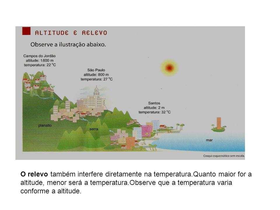 O relevo também interfere diretamente na temperatura