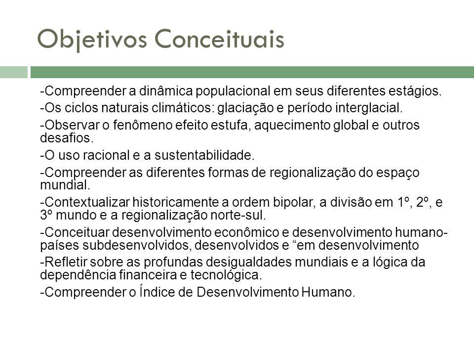 Objetivos Conceituais
