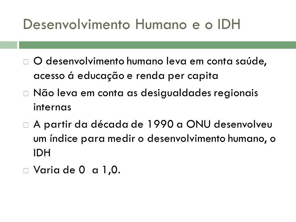 Desenvolvimento Humano e o IDH