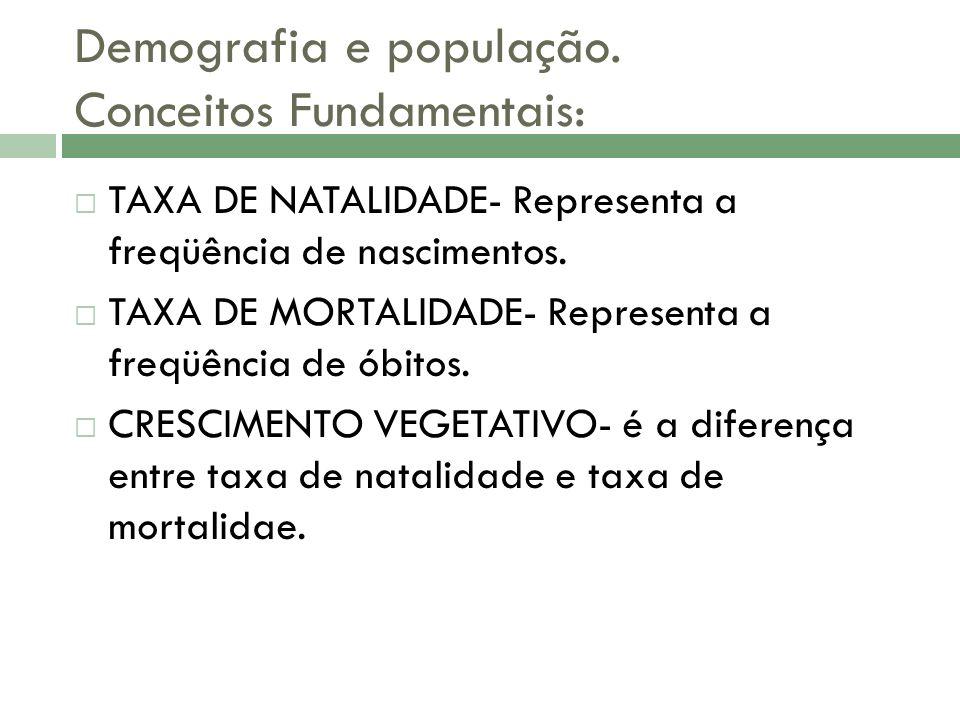 Demografia e população. Conceitos Fundamentais: