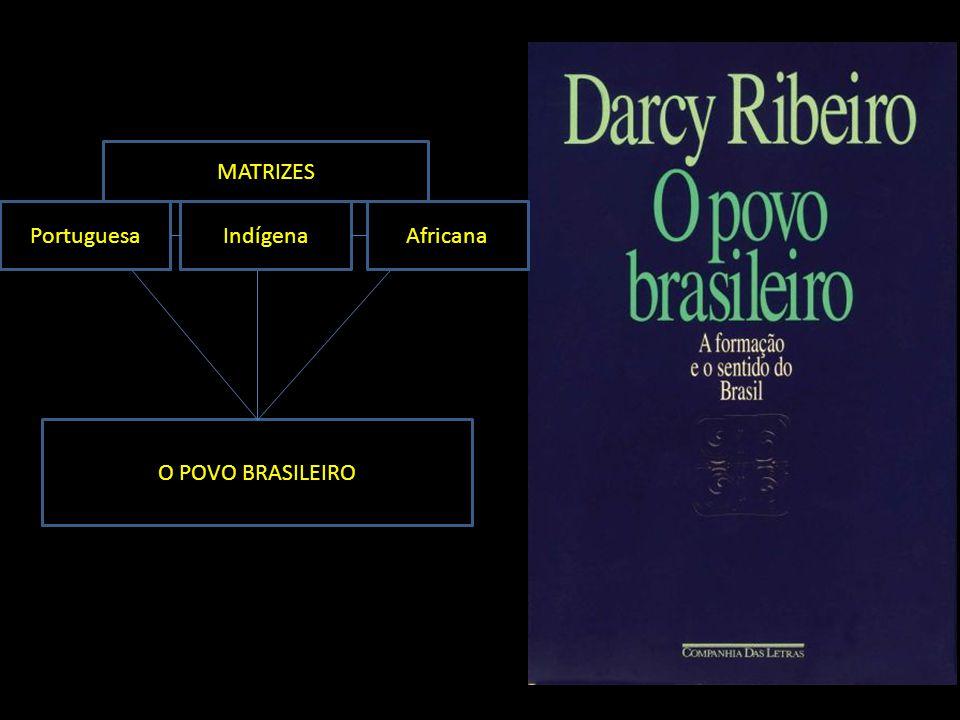 MATRIZES Portuguesa Indígena Africana O POVO BRASILEIRO