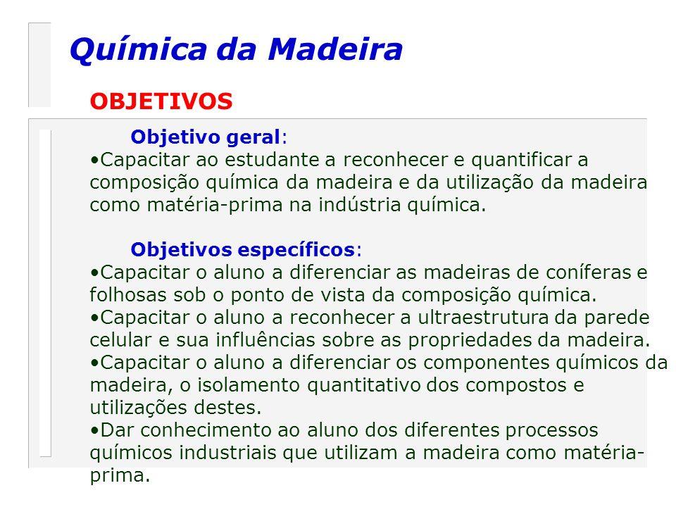 Química da Madeira OBJETIVOS Objetivo geral: