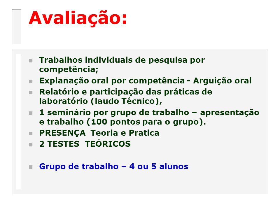 Avaliação: Trabalhos individuais de pesquisa por competência;