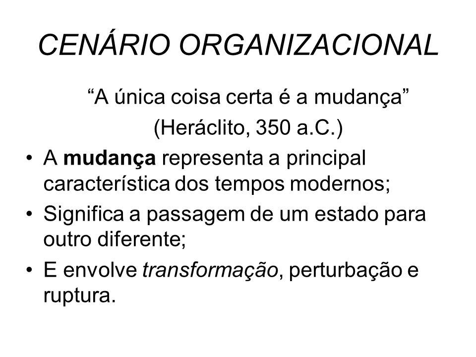 CENÁRIO ORGANIZACIONAL