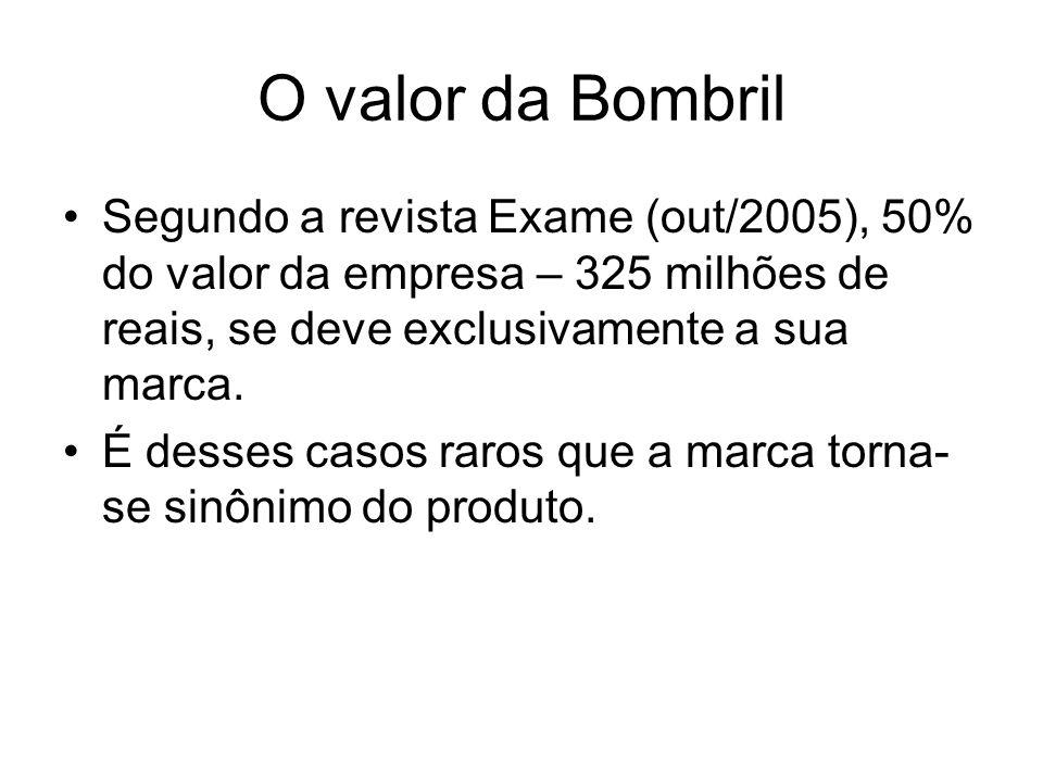 O valor da Bombril Segundo a revista Exame (out/2005), 50% do valor da empresa – 325 milhões de reais, se deve exclusivamente a sua marca.