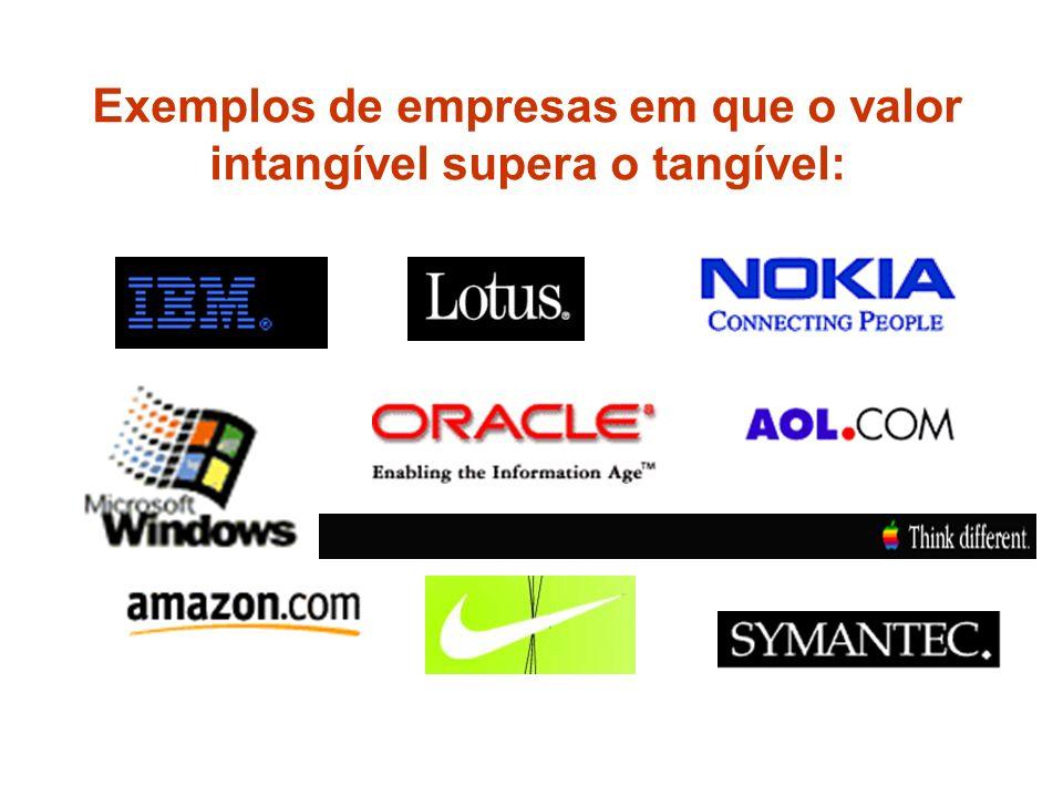 Exemplos de empresas em que o valor intangível supera o tangível:
