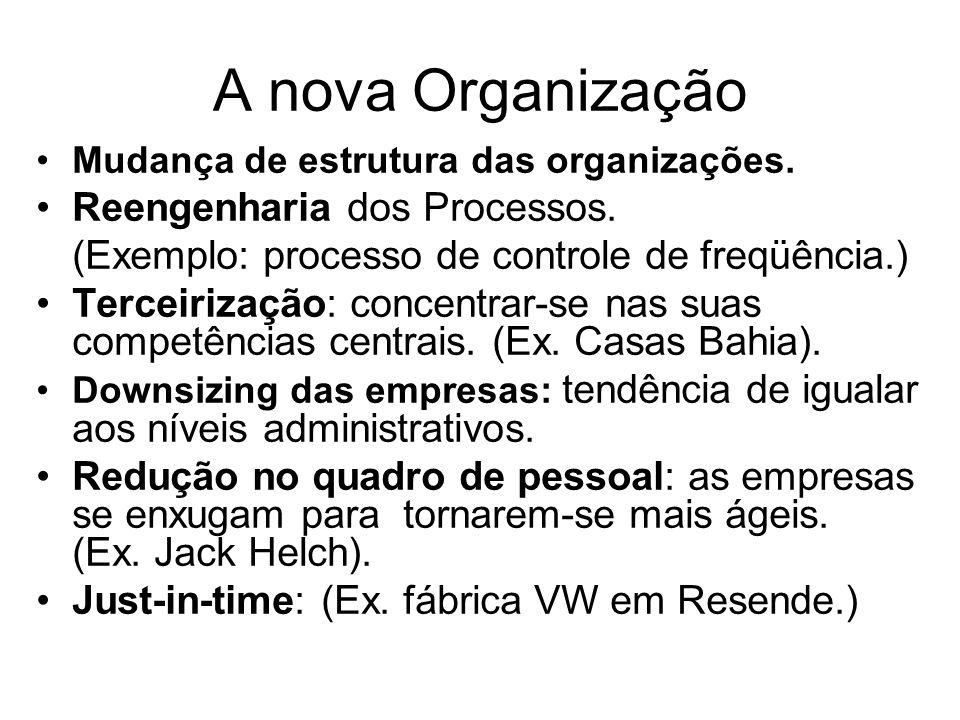 A nova Organização Reengenharia dos Processos.