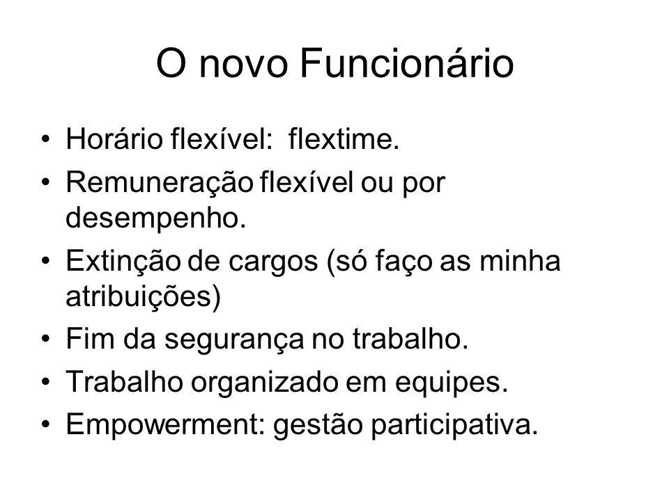 O novo Funcionário Horário flexível: flextime.