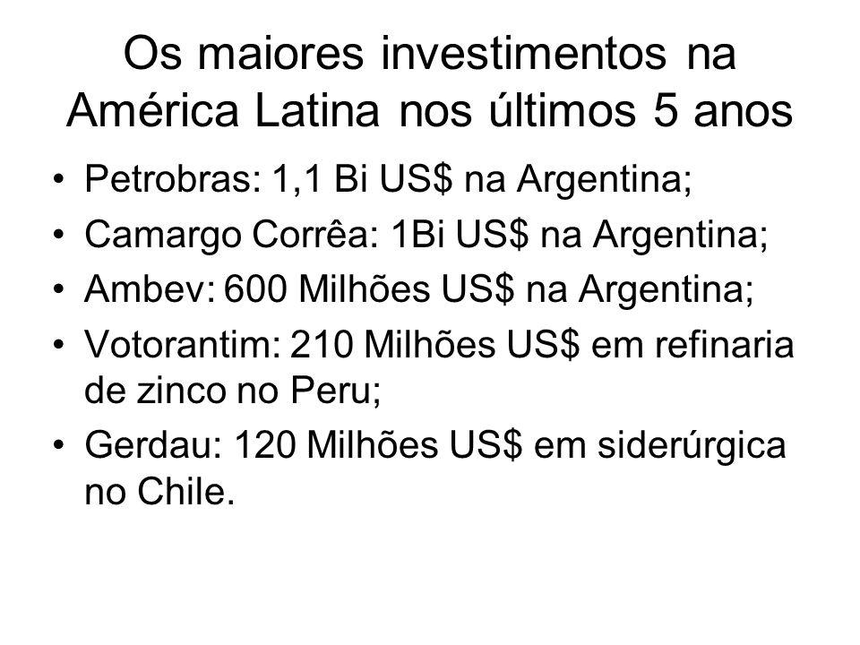 Os maiores investimentos na América Latina nos últimos 5 anos