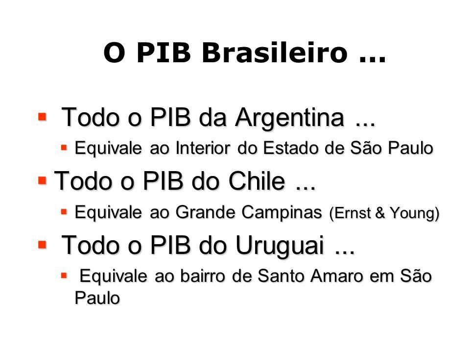 O PIB Brasileiro ... Todo o PIB da Argentina ...