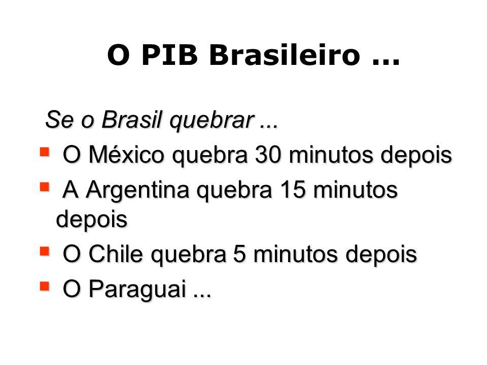O PIB Brasileiro ... Se o Brasil quebrar ...