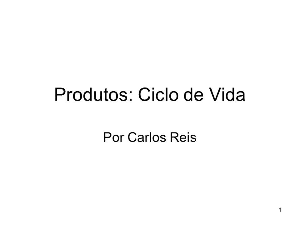 Produtos: Ciclo de Vida