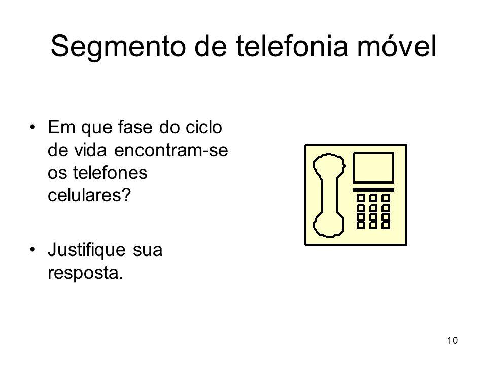 Segmento de telefonia móvel