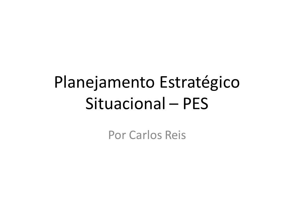 Planejamento Estratégico Situacional – PES