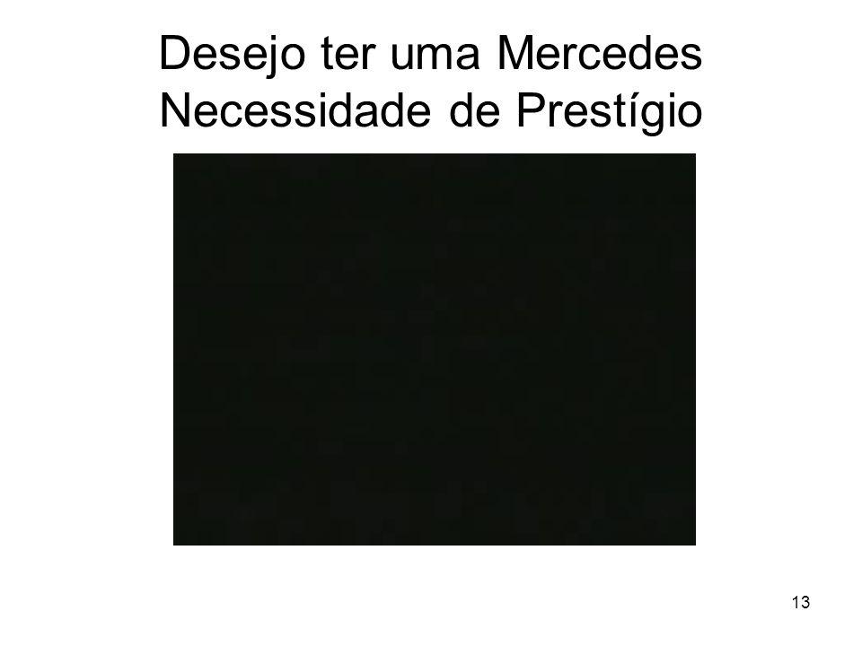 Desejo ter uma Mercedes Necessidade de Prestígio
