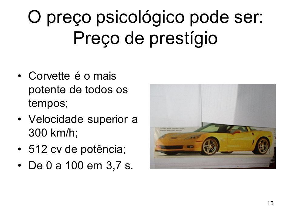O preço psicológico pode ser: Preço de prestígio