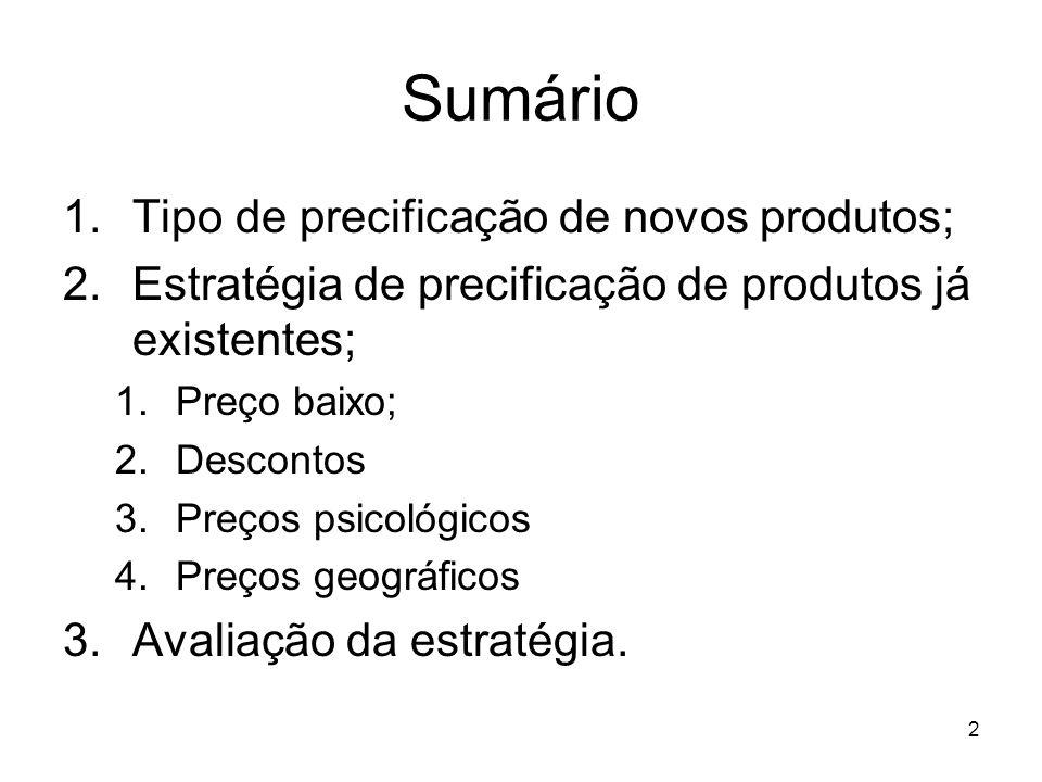 Sumário Tipo de precificação de novos produtos;