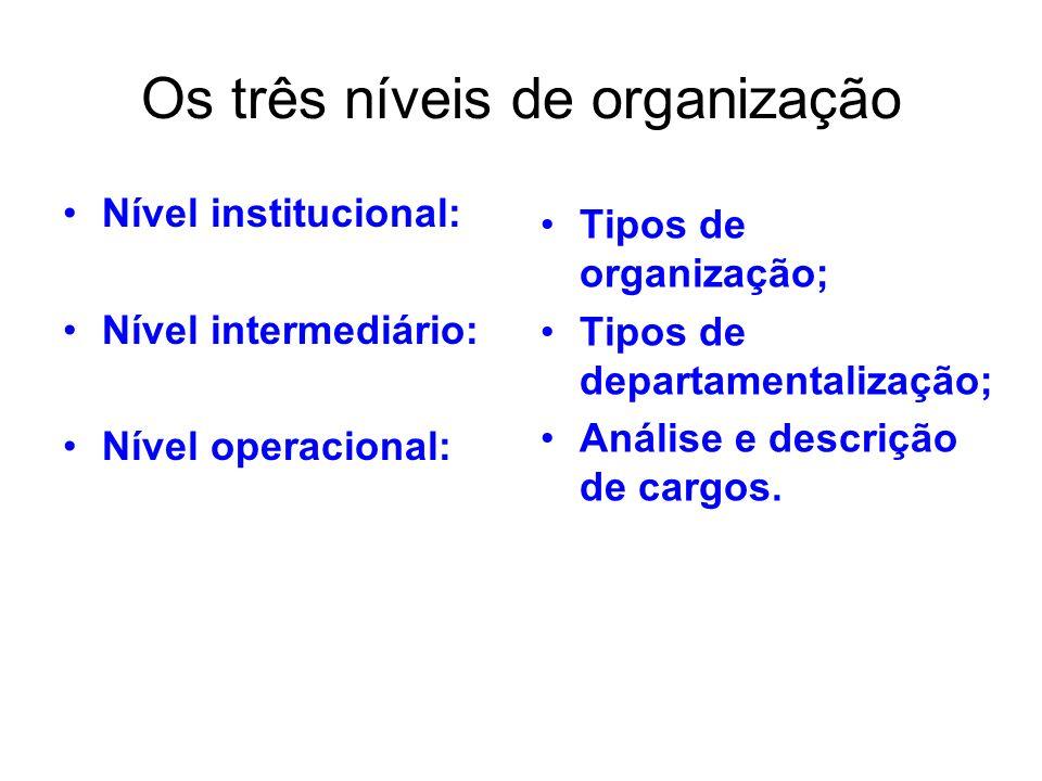 Os três níveis de organização
