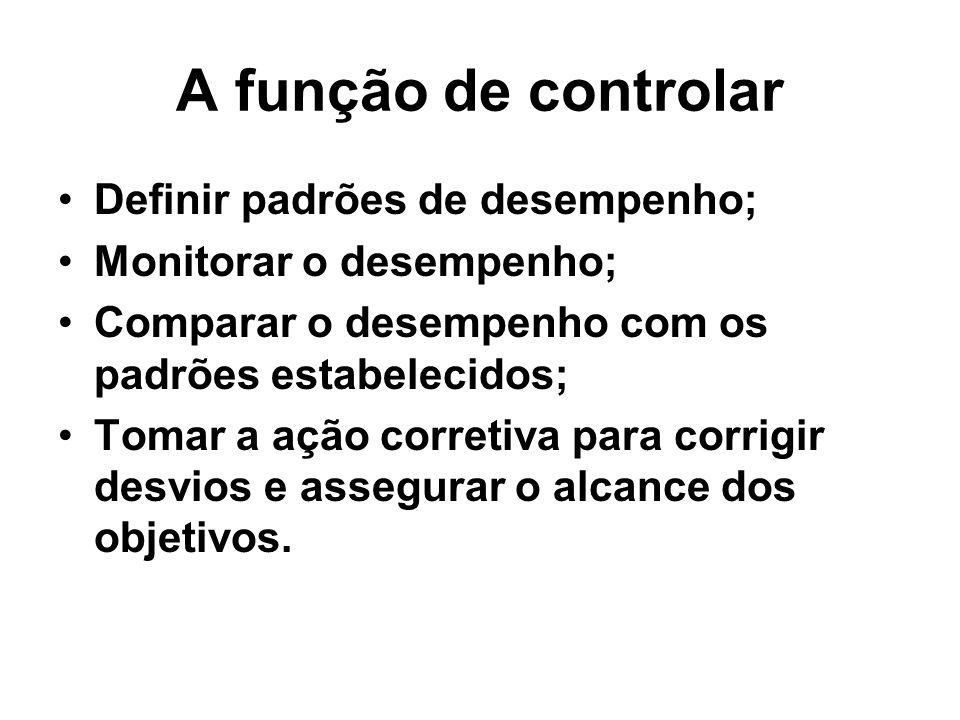A função de controlar Definir padrões de desempenho;