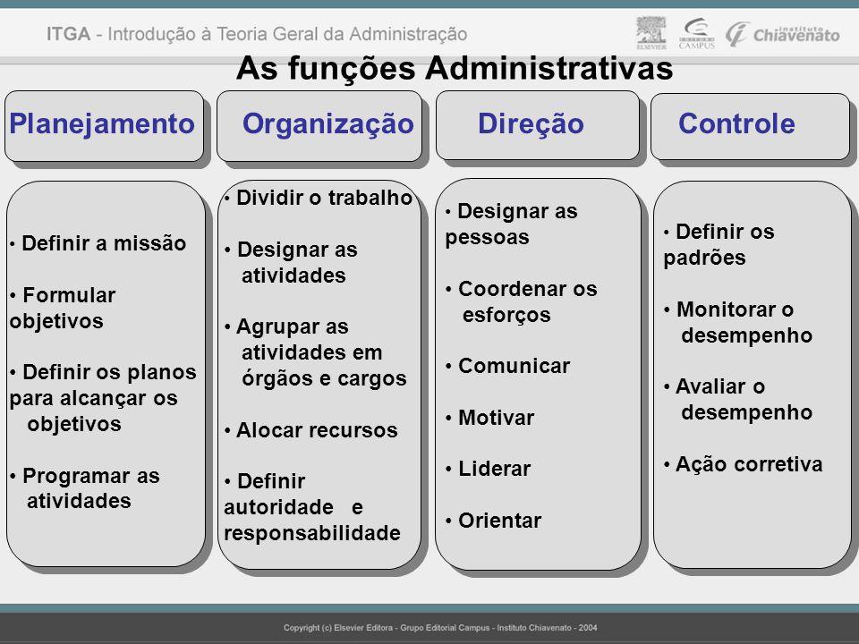 Planejamento Organização Direção Controle