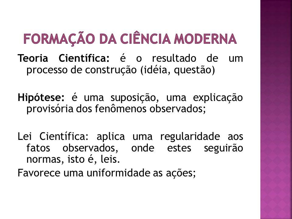Formação da Ciência Moderna
