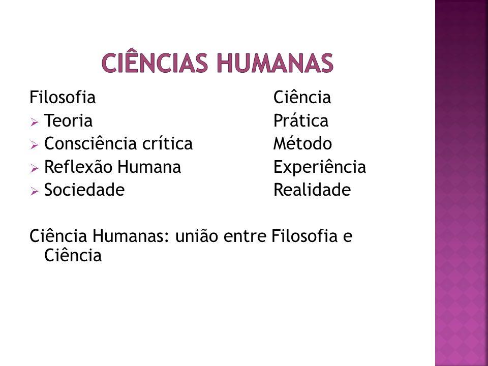 Ciências Humanas Filosofia Ciência Teoria Prática