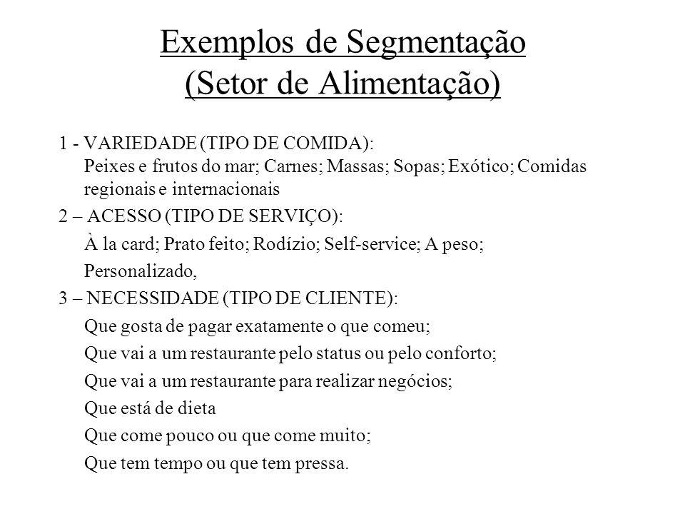 Exemplos de Segmentação (Setor de Alimentação)