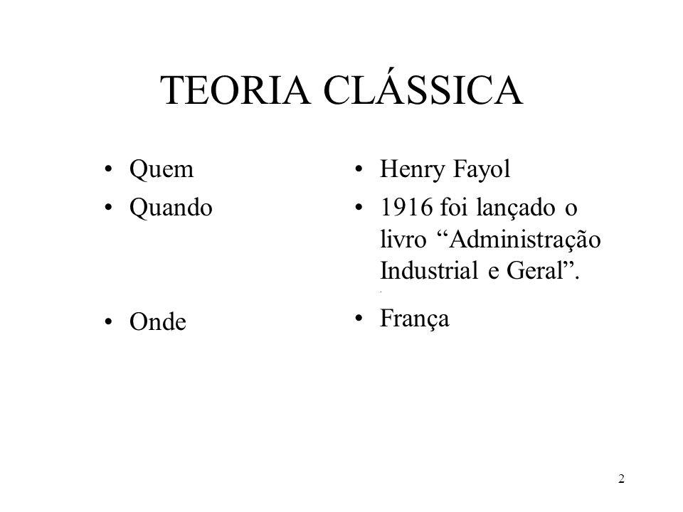 TEORIA CLÁSSICA Quem Quando Onde Henry Fayol