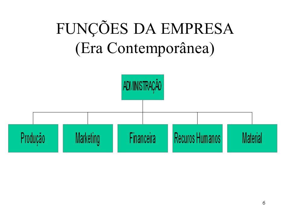 FUNÇÕES DA EMPRESA (Era Contemporânea)