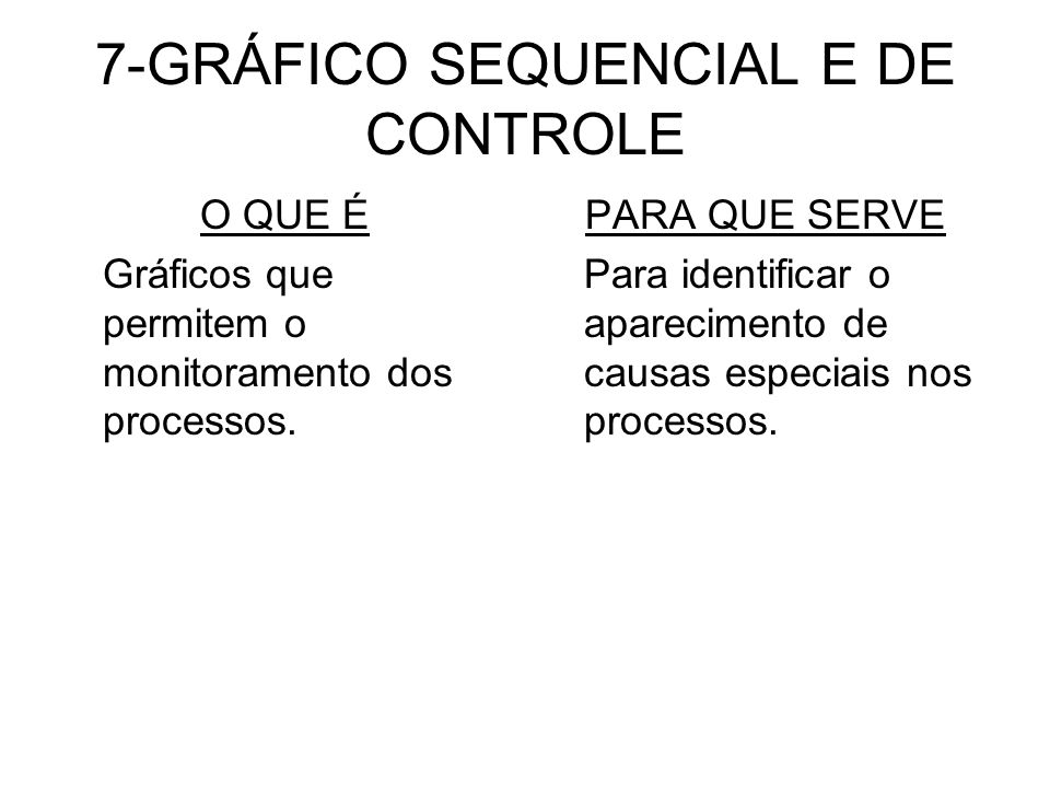 7-GRÁFICO SEQUENCIAL E DE CONTROLE