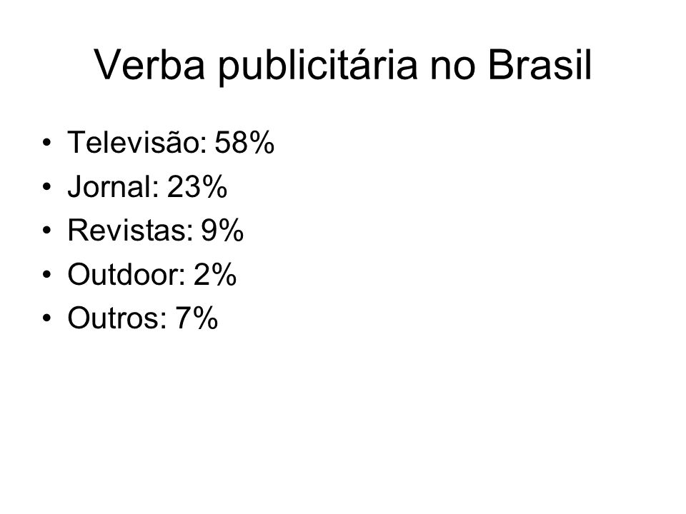 Verba publicitária no Brasil