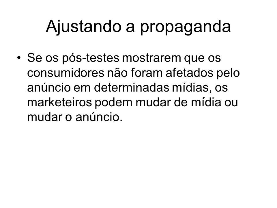 Ajustando a propaganda